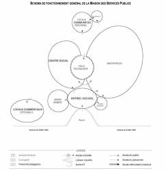 schema MSP