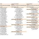 thumbnail of liste_elus_13_decembre_2015