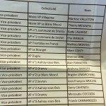 Liste des vice-présidents (photo Terre d'Envol)