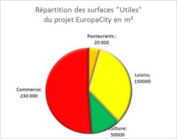 Repartition-Surfaces-EC-300x235